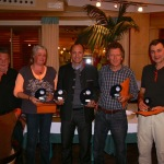 Clubmeisterschaft 2014 – Endstand